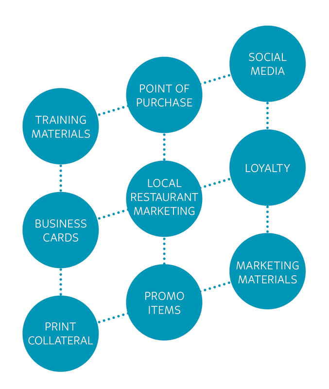 PrintNet is a web to print software for commercial print needs